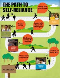 Self reliance 1
